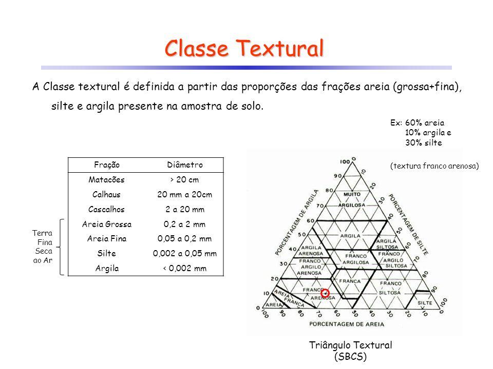 Classe Textural FraçãoDiâmetro Matacões> 20 cm Calhaus20 mm a 20cm Cascalhos2 a 20 mm Areia Grossa0,2 a 2 mm Areia Fina0,05 a 0,2 mm Silte0,002 a 0,05