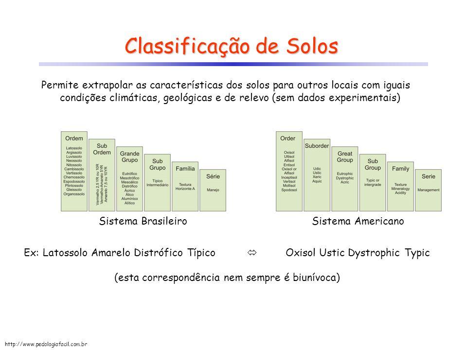 Classificação de Solos Sistema BrasileiroSistema Americano http://www.pedologiafacil.com.br Ex: Latossolo Amarelo Distrófico Típico Oxisol Ustic Dystr