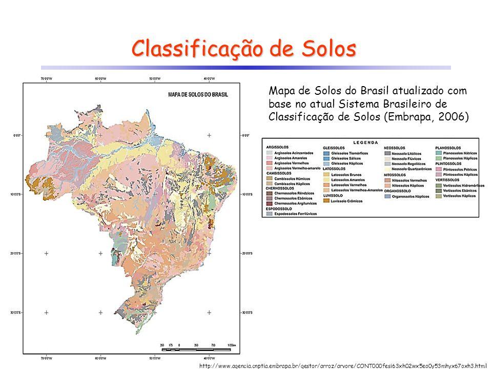 Classificação de Solos Mapa de Solos do Brasil atualizado com base no atual Sistema Brasileiro de Classificação de Solos (Embrapa, 2006) http://www.ag