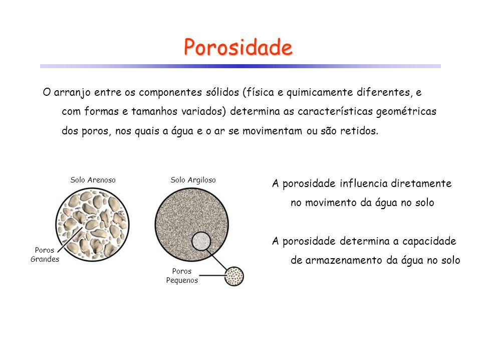 Porosidade A porosidade influencia diretamente no movimento da água no solo A porosidade determina a capacidade de armazenamento da água no solo O arr