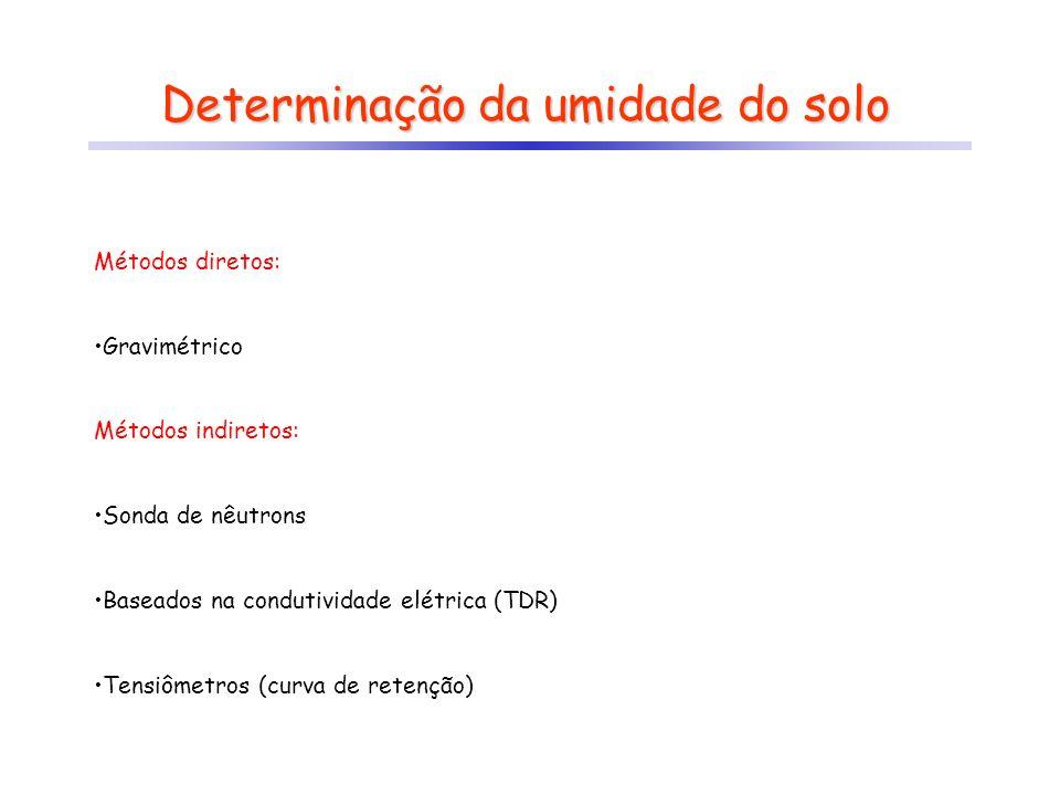 Determinação da umidade do solo Métodos diretos: Gravimétrico Métodos indiretos: Sonda de nêutrons Baseados na condutividade elétrica (TDR) Tensiômetr
