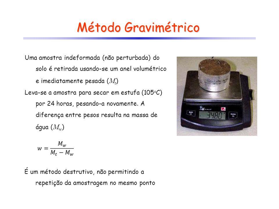 Método Gravimétrico Uma amostra indeformada (não perturbada) do solo é retirada usando-se um anel volumétrico e imediatamente pesada ( M t ) Leva-se a