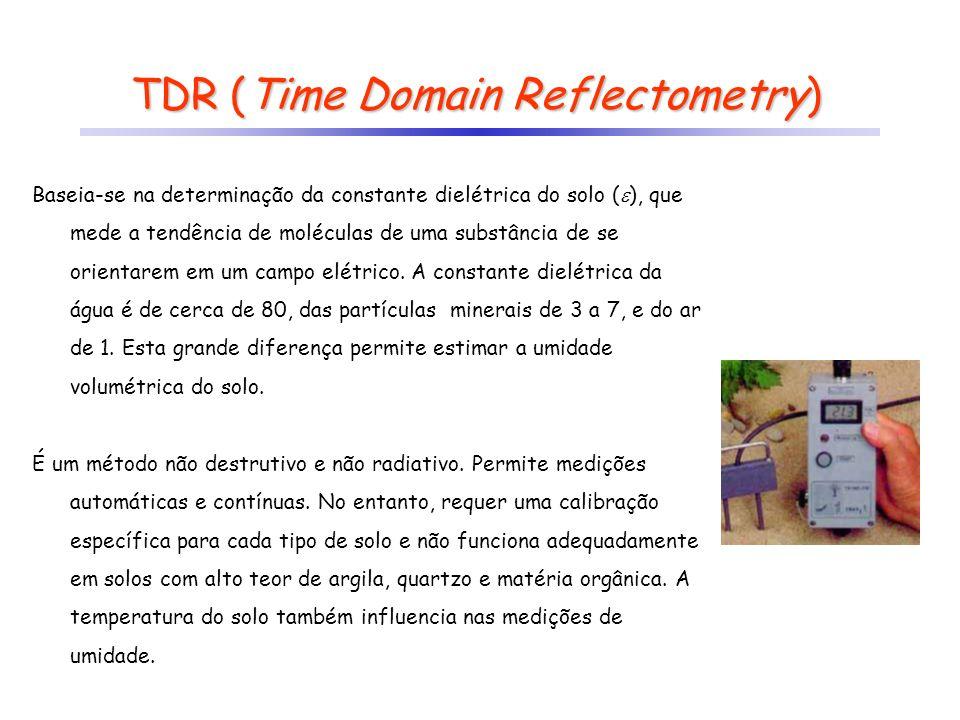 TDR (Time Domain Reflectometry) Baseia-se na determinação da constante dielétrica do solo ( ), que mede a tendência de moléculas de uma substância de