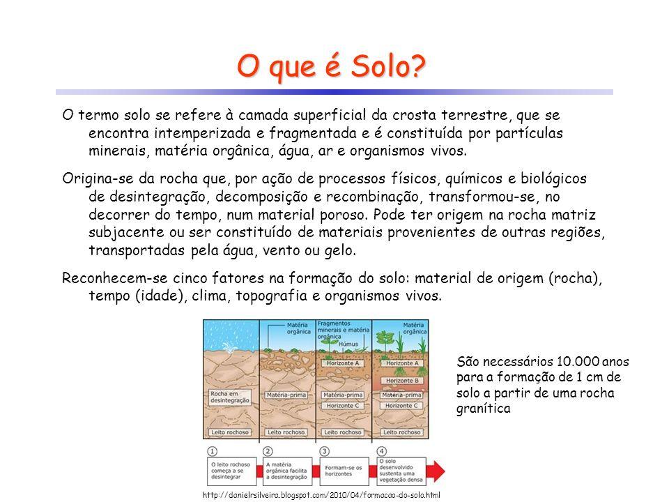 O que é Solo? O termo solo se refere à camada superficial da crosta terrestre, que se encontra intemperizada e fragmentada e é constituída por partícu