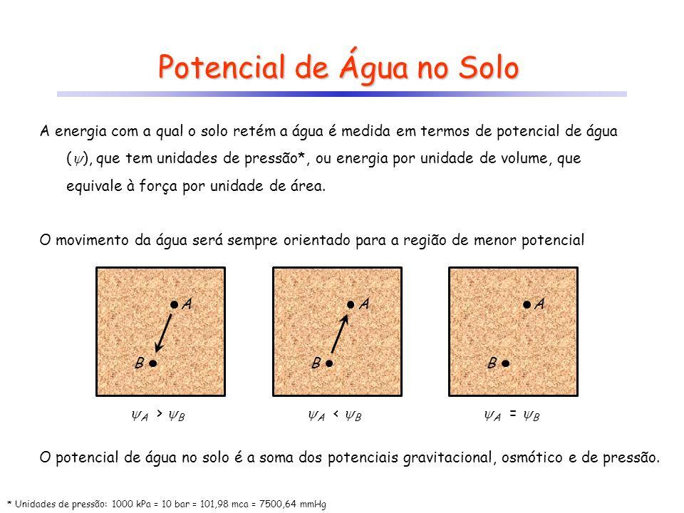 Potencial de Água no Solo A energia com a qual o solo retém a água é medida em termos de potencial de água ( ), que tem unidades de pressão*, ou energ