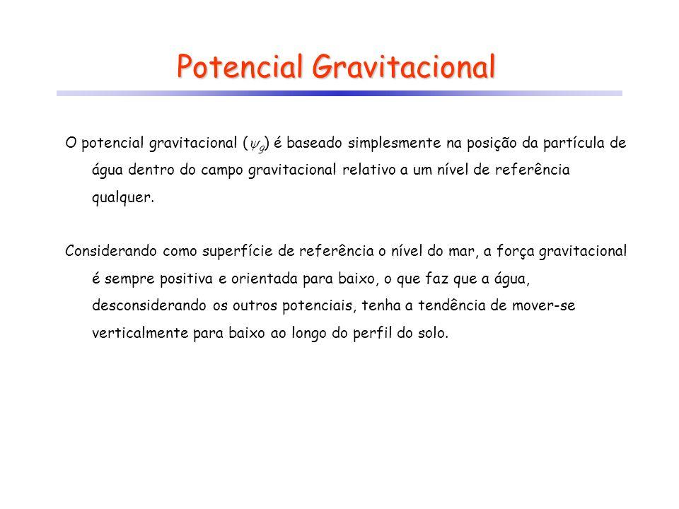Potencial Gravitacional O potencial gravitacional ( g ) é baseado simplesmente na posição da partícula de água dentro do campo gravitacional relativo