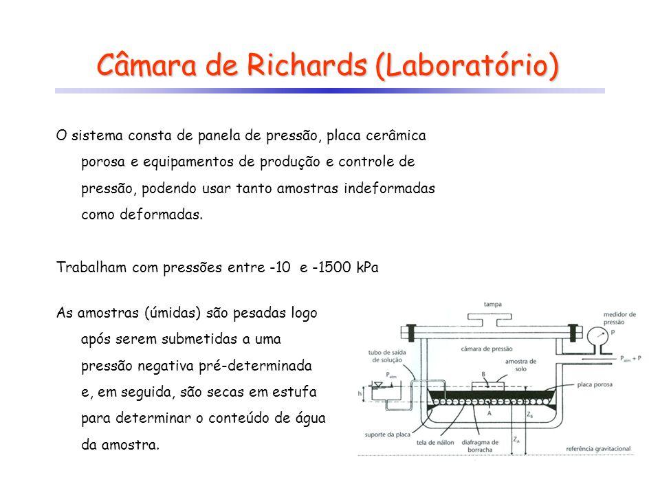 Câmara de Richards (Laboratório) O sistema consta de panela de pressão, placa cerâmica porosa e equipamentos de produção e controle de pressão, podend