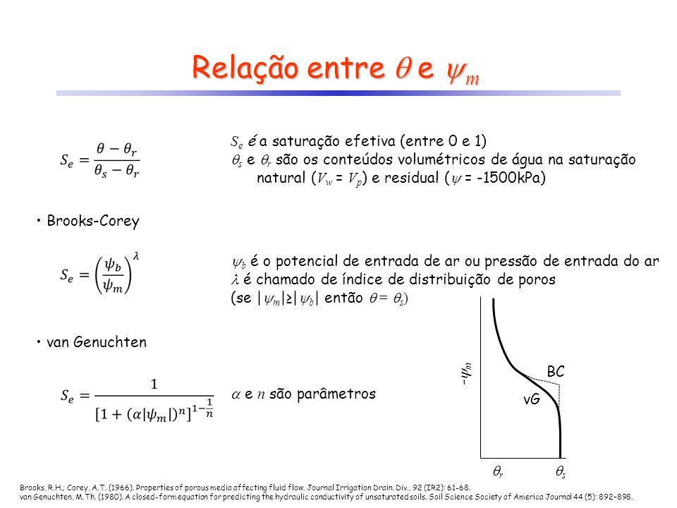 Relação entre e m Brooks-Corey van Genuchten S e é a saturação efetiva (entre 0 e 1) s e r são os conteúdos volumétricos de água na saturação natural