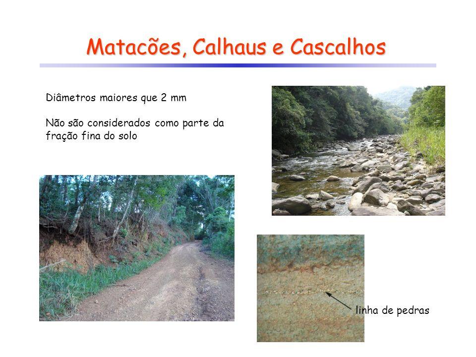 Matacões, Calhaus e Cascalhos linha de pedras Diâmetros maiores que 2 mm Não são considerados como parte da fração fina do solo