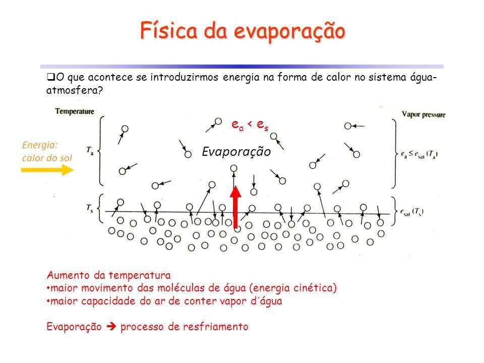 Física da evaporação O que acontece se introduzirmos energia na forma de calor no sistema água- atmosfera? As moléculas na superfície são atraídas pel