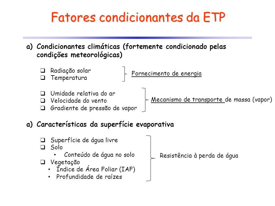 Fatores condicionantes da ETP a)Condicionantes climáticas (fortemente condicionado pelas condições meteorológicas) Radiação solar Temperatura Umidade