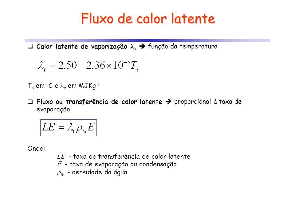 Fluxo de calor latente Calor latente de vaporização v função da temperatura T s em o C e v em MJKg -1 Fluxo ou transferência de calor latente proporci
