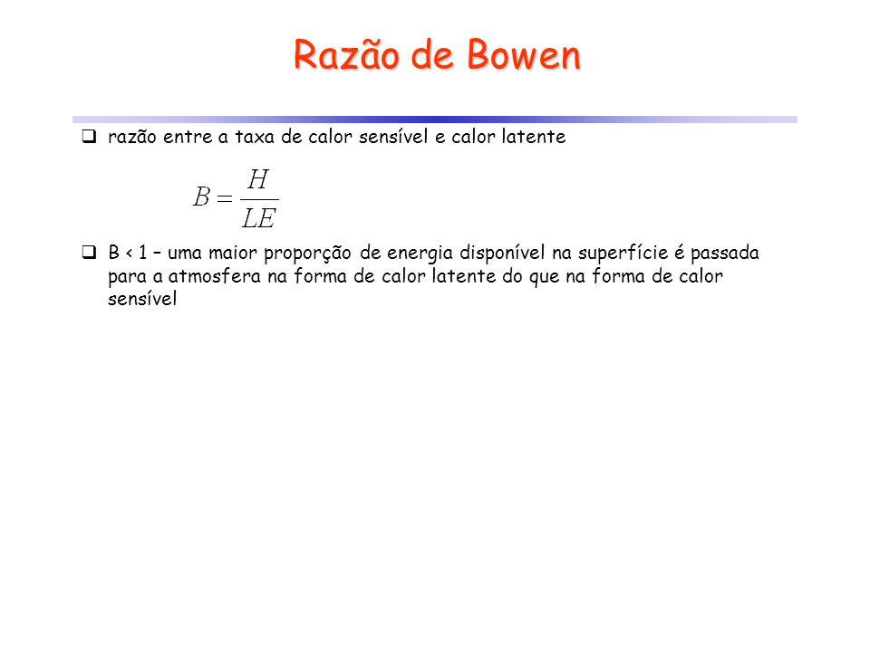 Razão de Bowen razão entre a taxa de calor sensível e calor latente B < 1 – uma maior proporção de energia disponível na superfície é passada para a a