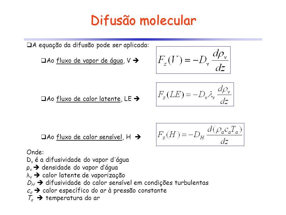 Difusão molecular A equação da difusão pode ser aplicada: Ao fluxo de vapor de água, V Ao fluxo de calor latente, LE Ao fluxo de calor sensível, H Ond