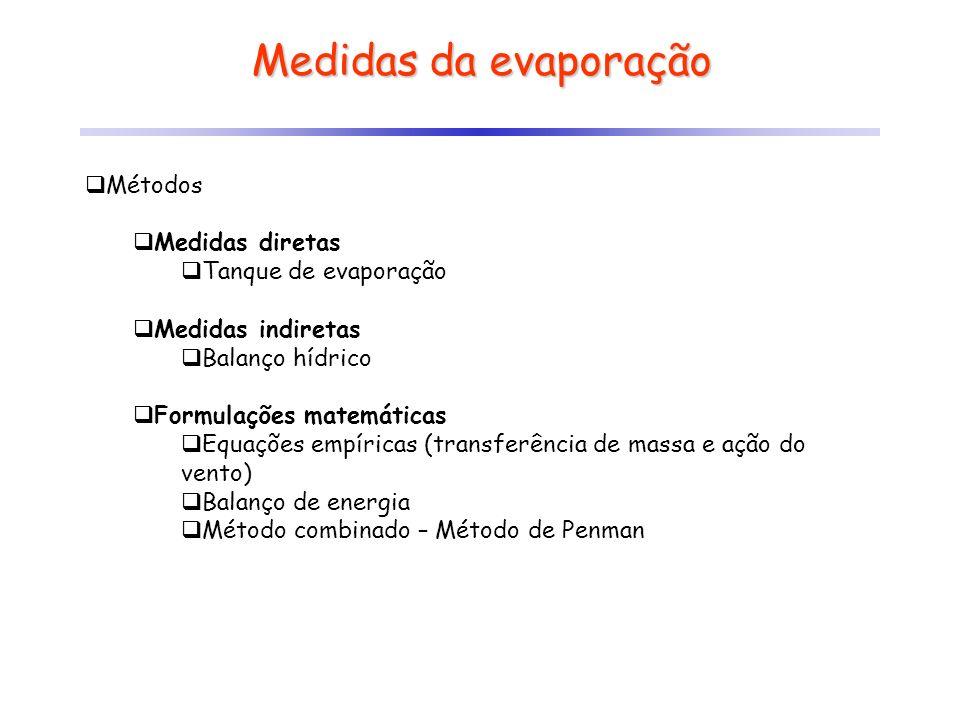 Medidas da evaporação Métodos Medidas diretas Tanque de evaporação Medidas indiretas Balanço hídrico Formulações matemáticas Equações empíricas (trans