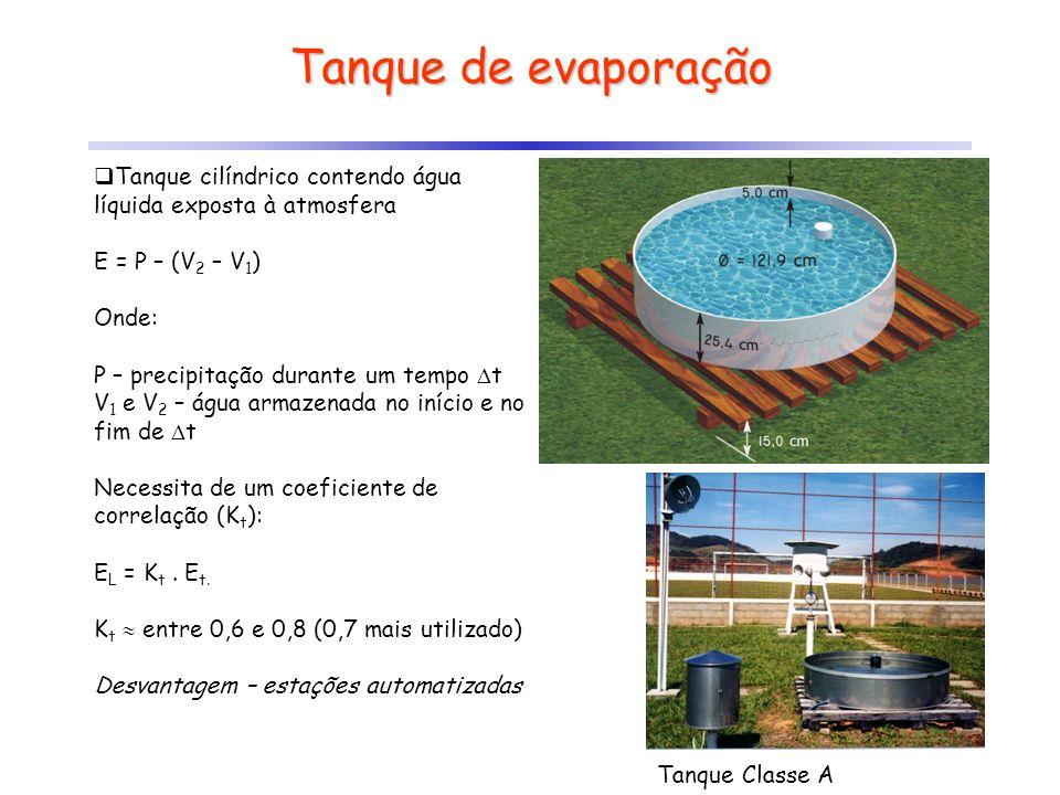 Tanque de evaporação Tanque cilíndrico contendo água líquida exposta à atmosfera E = P – (V 2 – V 1 ) Onde: P – precipitação durante um tempo t V 1 e
