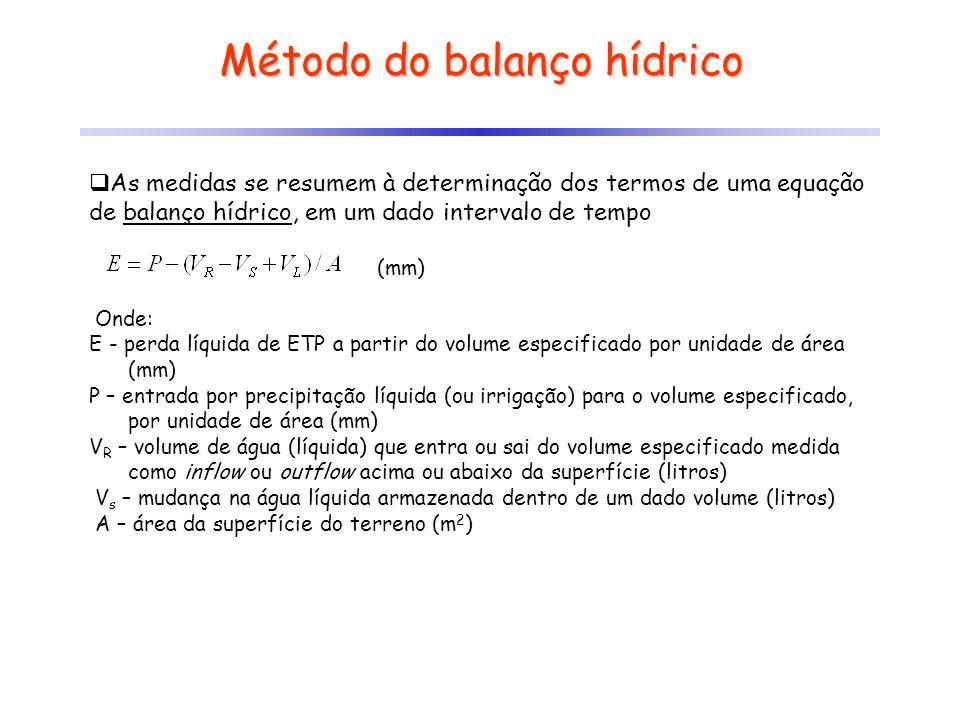 Método do balanço hídrico As medidas se resumem à determinação dos termos de uma equação de balanço hídrico, em um dado intervalo de tempo (mm) Onde: