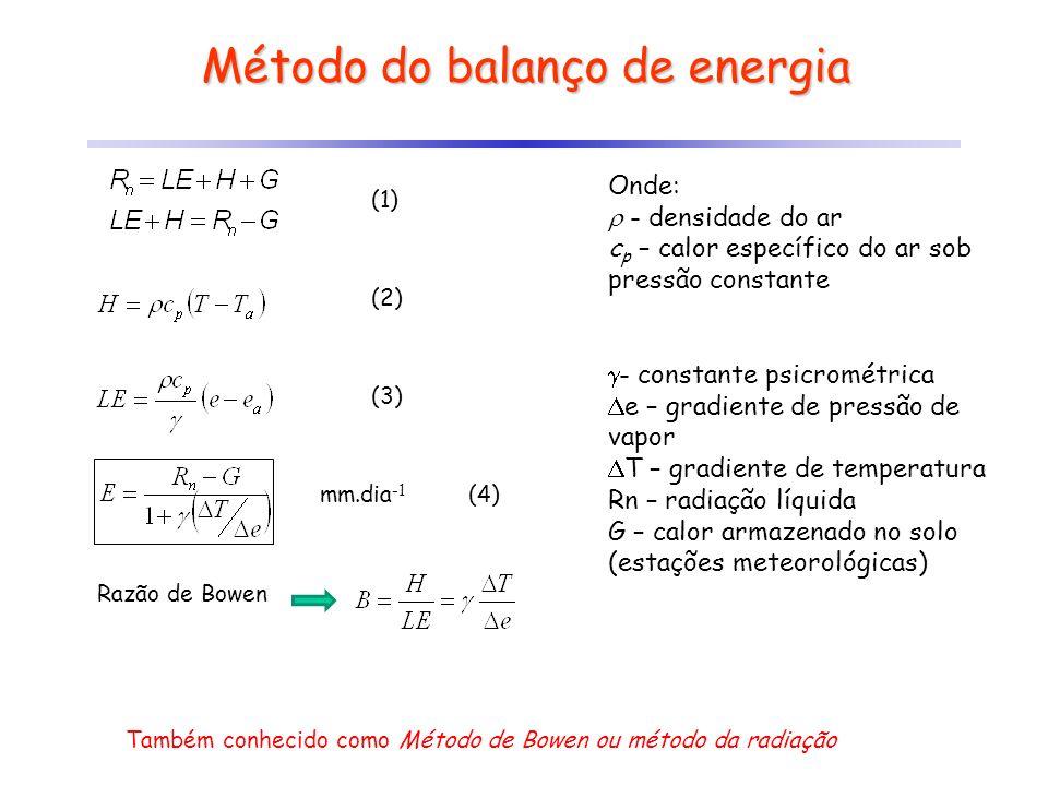 Método do balanço de energia Onde: - densidade do ar c p – calor específico do ar sob pressão constante - constante psicrométrica e – gradiente de pre