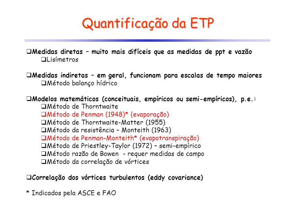 Quantificação da ETP Medidas diretas – muito mais difíceis que as medidas de ppt e vazão Lisímetros Medidas indiretas – em geral, funcionam para escal