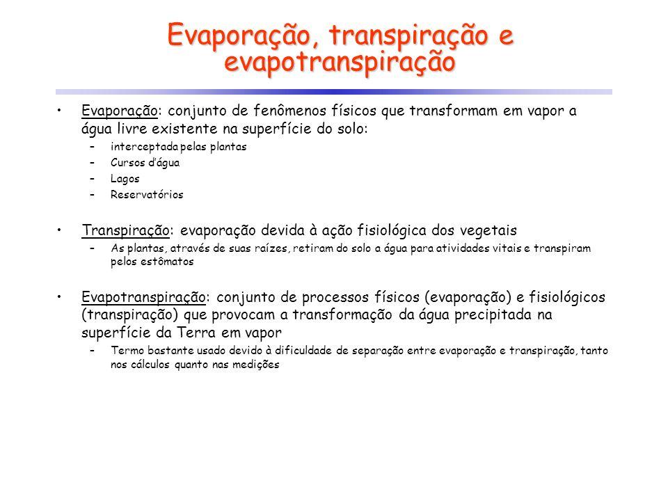 Evaporação, transpiração e evapotranspiração Evaporação: conjunto de fenômenos físicos que transformam em vapor a água livre existente na superfície d