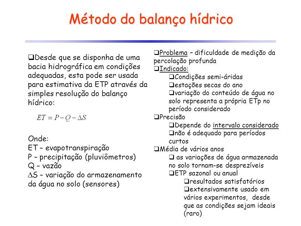 Método do balanço hídrico Desde que se disponha de uma bacia hidrográfica em condições adequadas, esta pode ser usada para estimativa da ETP através d
