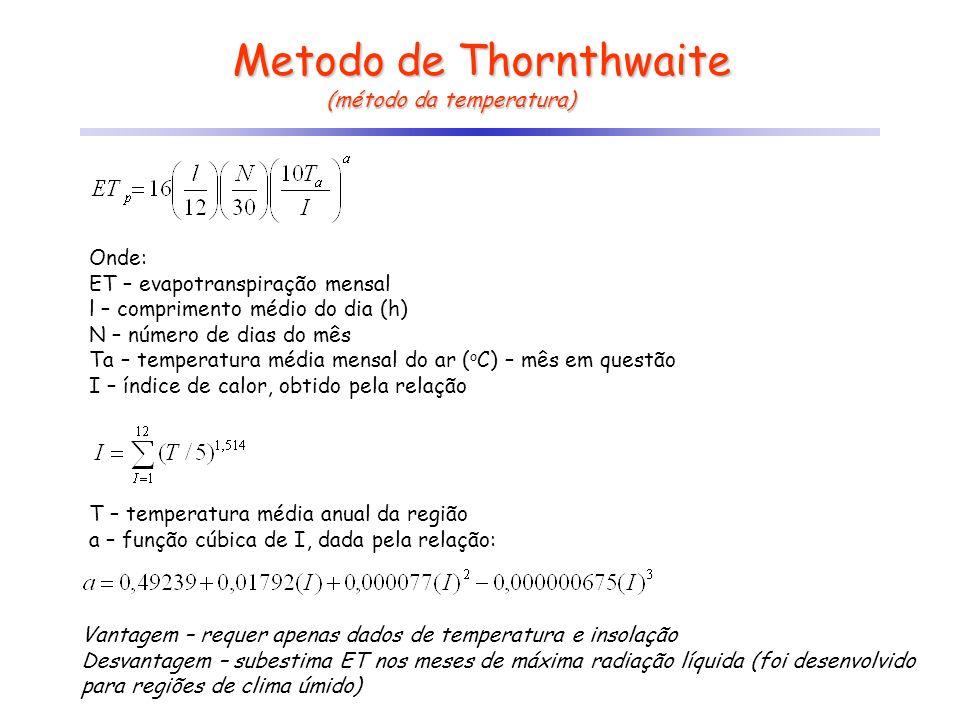 Metodo de Thornthwaite Onde: ET – evapotranspiração mensal l – comprimento médio do dia (h) N – número de dias do mês Ta – temperatura média mensal do