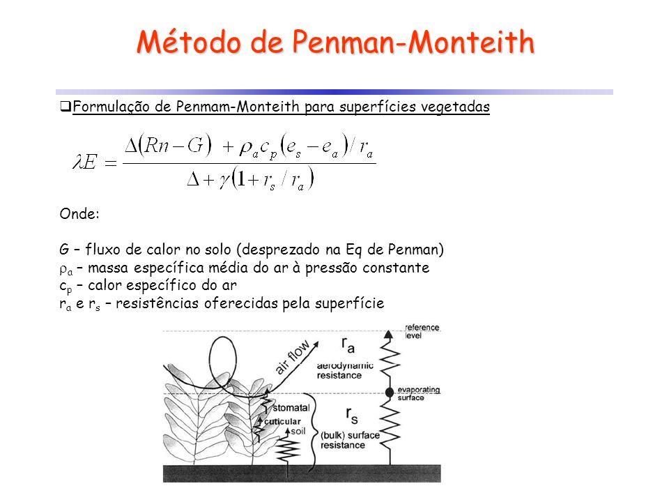 Método de Penman-Monteith Formulação de Penmam-Monteith para superfícies vegetadas Onde: G – fluxo de calor no solo (desprezado na Eq de Penman) a – m