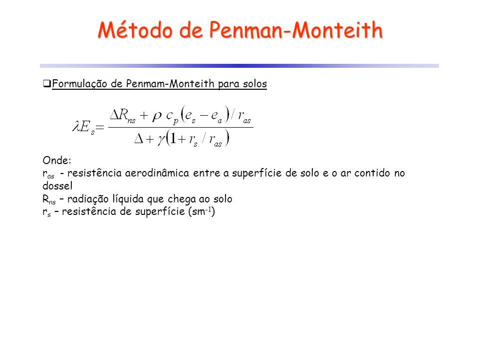 Método de Penman-Monteith Formulação de Penmam-Monteith para solos Onde: r as - resistência aerodinâmica entre a superfície de solo e o ar contido no