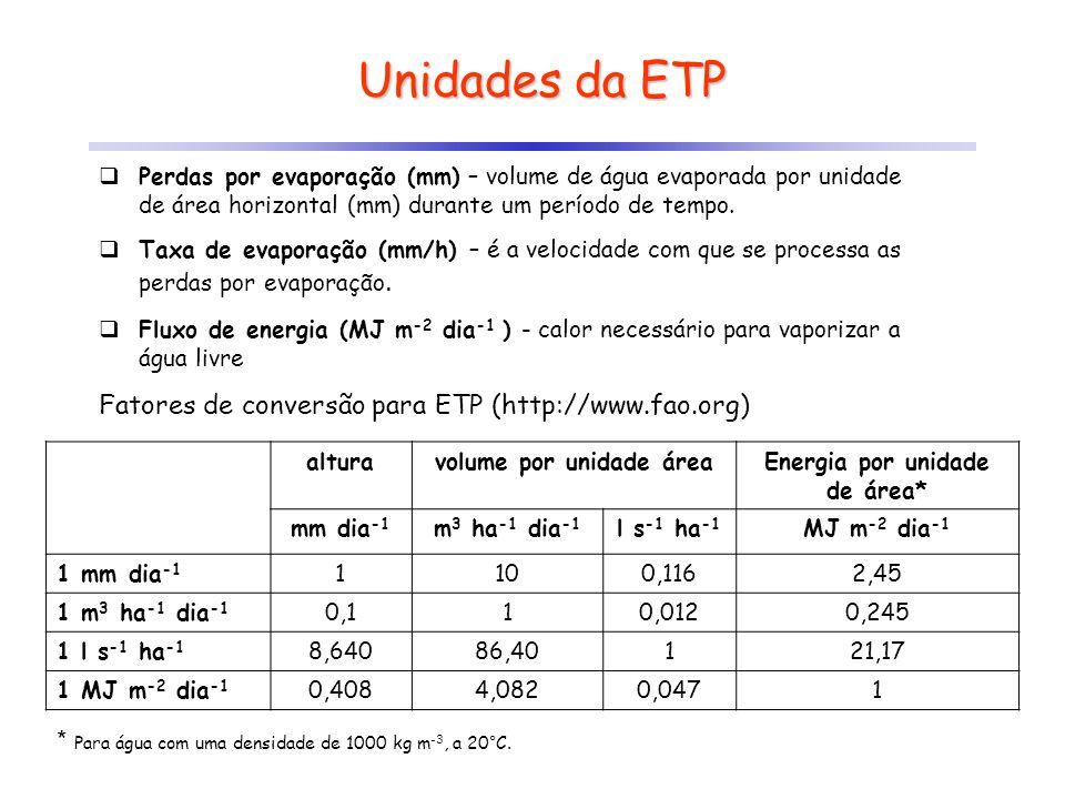 Unidades da ETP Perdas por evaporação (mm) – volume de água evaporada por unidade de área horizontal (mm) durante um período de tempo. Taxa de evapora