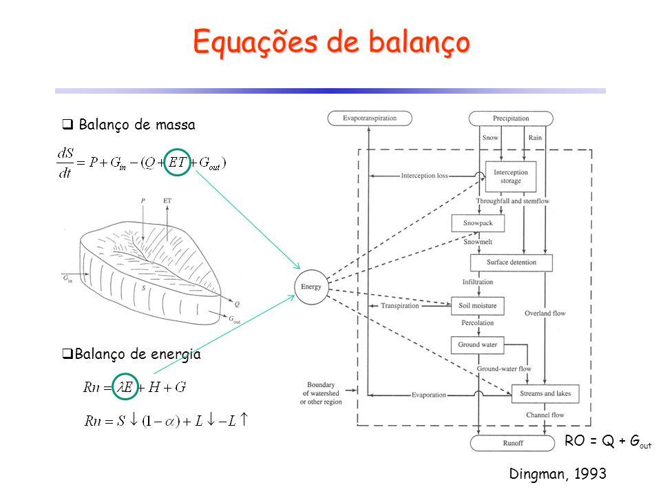 Equações de balanço Balanço de massa Balanço de energia Dingman, 1993 RO = Q + G out
