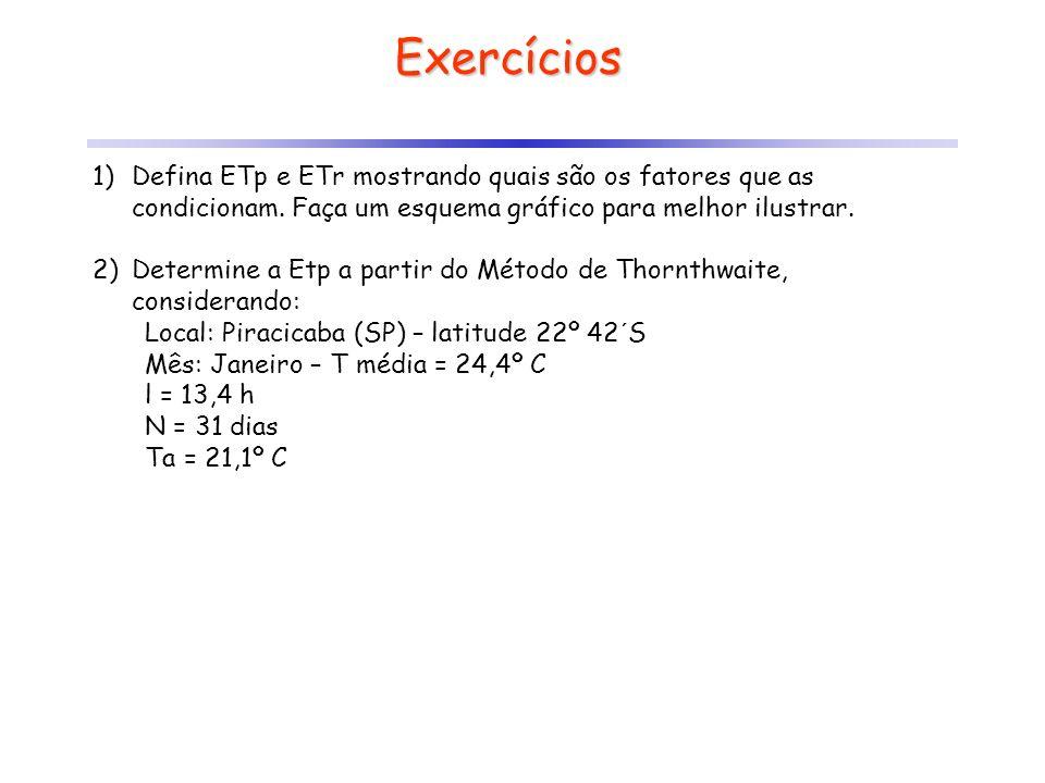 Exercícios 1)Defina ETp e ETr mostrando quais são os fatores que as condicionam. Faça um esquema gráfico para melhor ilustrar. 2)Determine a Etp a par