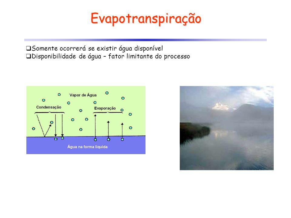 Evapotranspiração Somente ocorrerá se existir água disponível Disponibilidade de água – fator limitante do processo