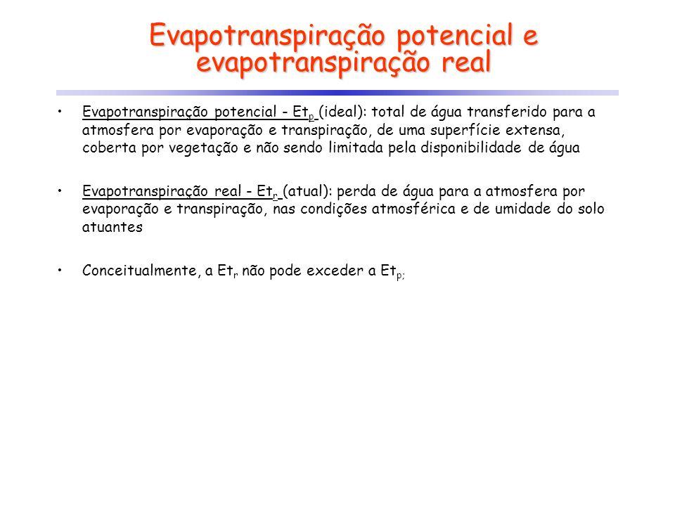 Evapotranspiração potencial e evapotranspiração real Evapotranspiração potencial - Et p (ideal): total de água transferido para a atmosfera por evapor