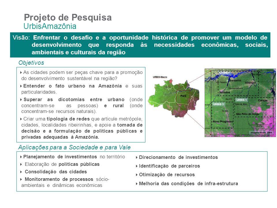 Projeto de Pesquisa UrbisAmazônia Visão: Enfrentar o desafio e a oportunidade histórica de promover um modelo de desenvolvimento que responda às neces