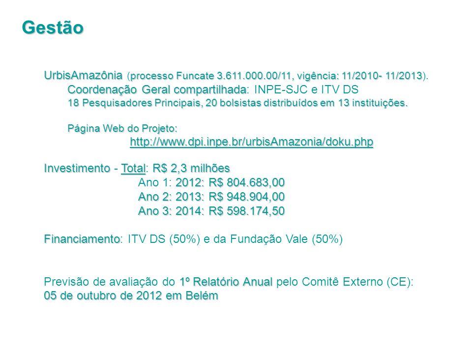 UrbisAmazônia processo Funcate 3.611.000.00/11, vigência: 11/2010- 11/2013 UrbisAmazônia (processo Funcate 3.611.000.00/11, vigência: 11/2010- 11/2013
