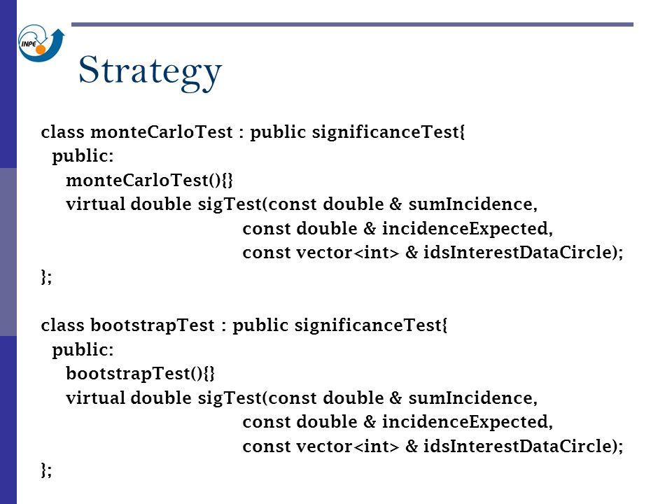 Strategy class monteCarloTest : public significanceTest{ public: monteCarloTest(){} virtual double sigTest(const double & sumIncidence, const double & incidenceExpected, const vector & idsInterestDataCircle); }; class bootstrapTest : public significanceTest{ public: bootstrapTest(){} virtual double sigTest(const double & sumIncidence, const double & incidenceExpected, const vector & idsInterestDataCircle); };