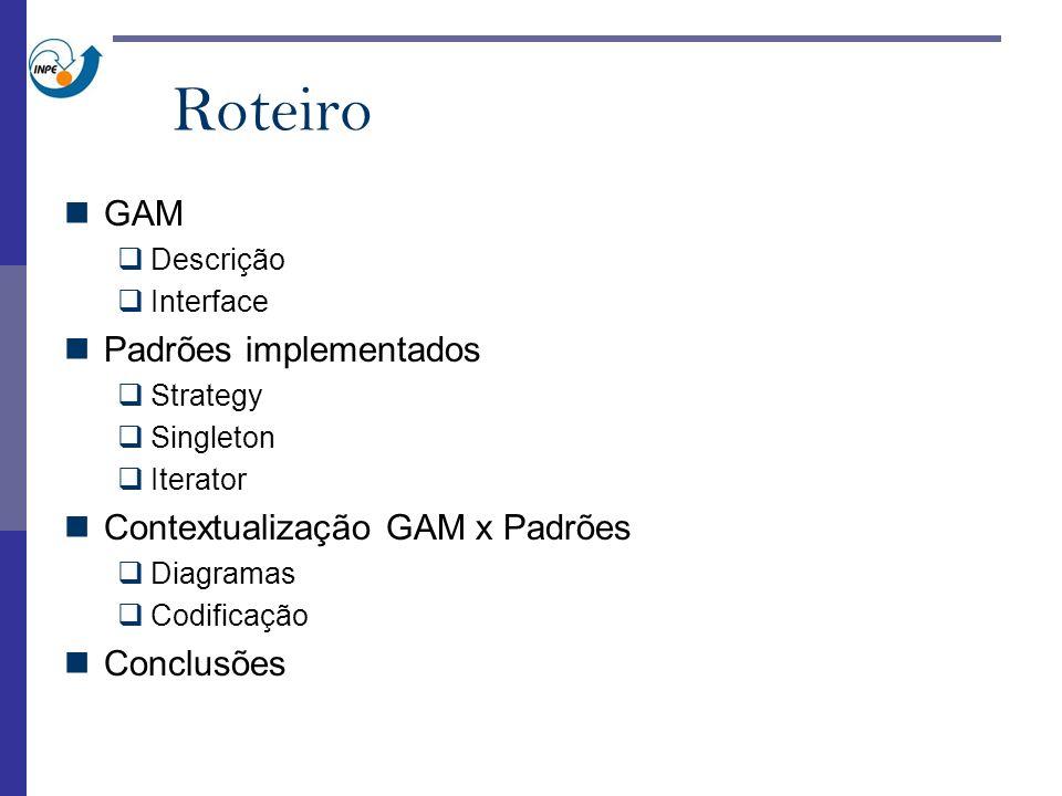 Roteiro GAM Descrição Interface Padrões implementados Strategy Singleton Iterator Contextualização GAM x Padrões Diagramas Codificação Conclusões