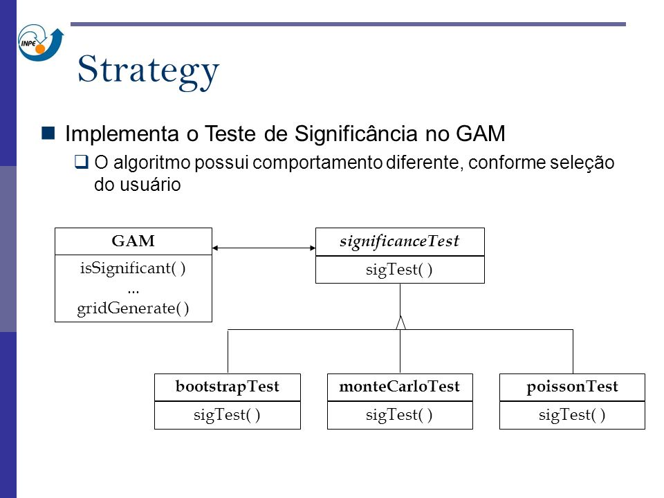Strategy GAM isSignificant( )... gridGenerate( ) significanceTest sigTest( ) bootstrapTest sigTest( ) monteCarloTest sigTest( ) poissonTest sigTest( )