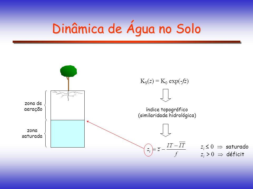 Dinâmica de Água no Solo K S (z) = K 0 exp(-fz) índice topográfico (similaridade hidrológica) z i 0 saturado z i 0 déficit zona de aeração zona satura