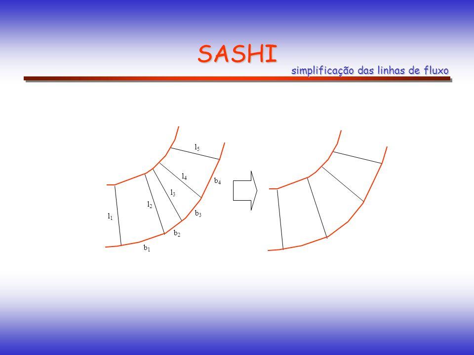 SASHI simplificação das linhas de fluxo b1b1 b2b2 b3b3 b4b4 l1l1 l2l2 l3l3 l4l4 l5l5