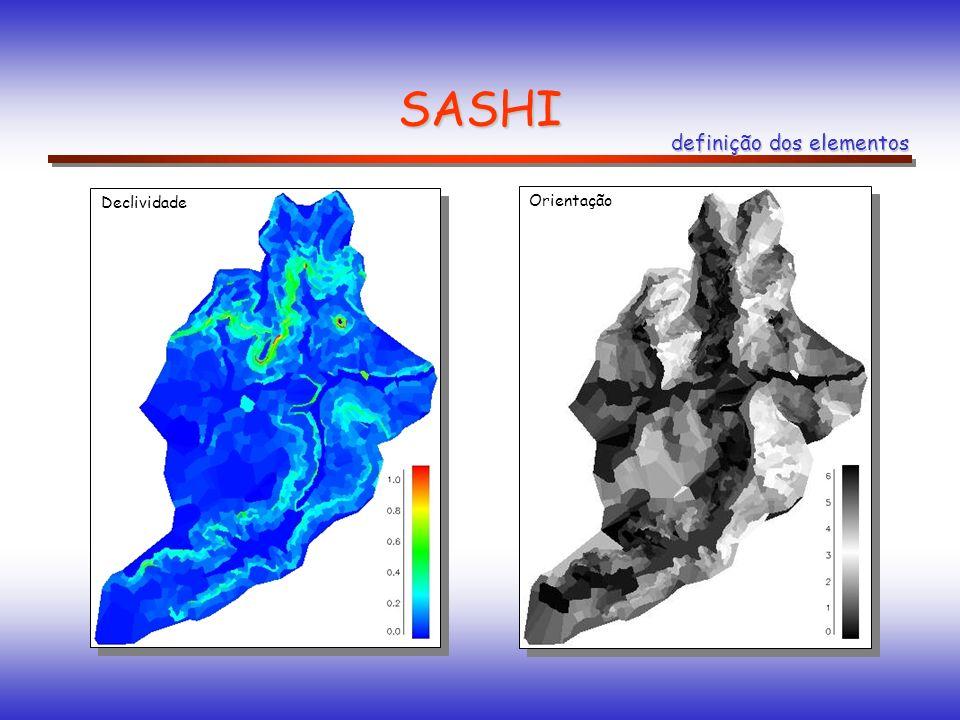 SASHI definição dos elementos Declividade Orientação