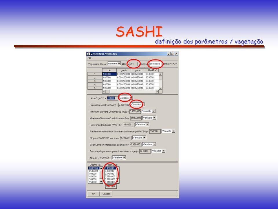 SASHI definição dos parâmetros / vegetação