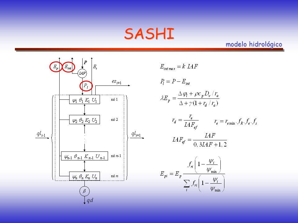 SASHI qd modelo hidrológico