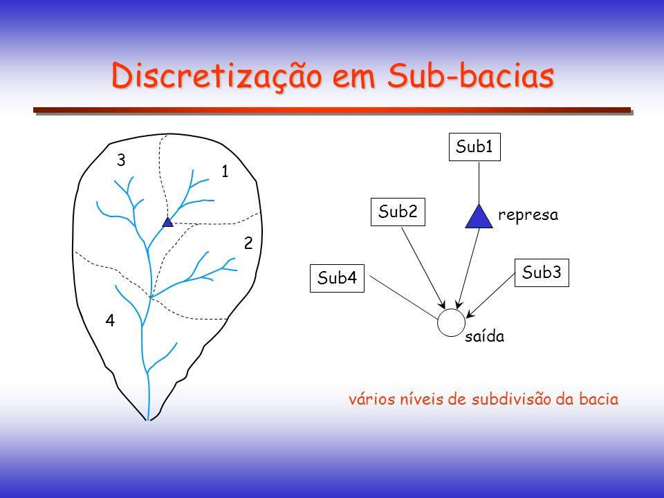 1 3 2 4 Sub4Sub3Sub2Sub1 represa saída Discretização em Sub-bacias vários níveis de subdivisão da bacia