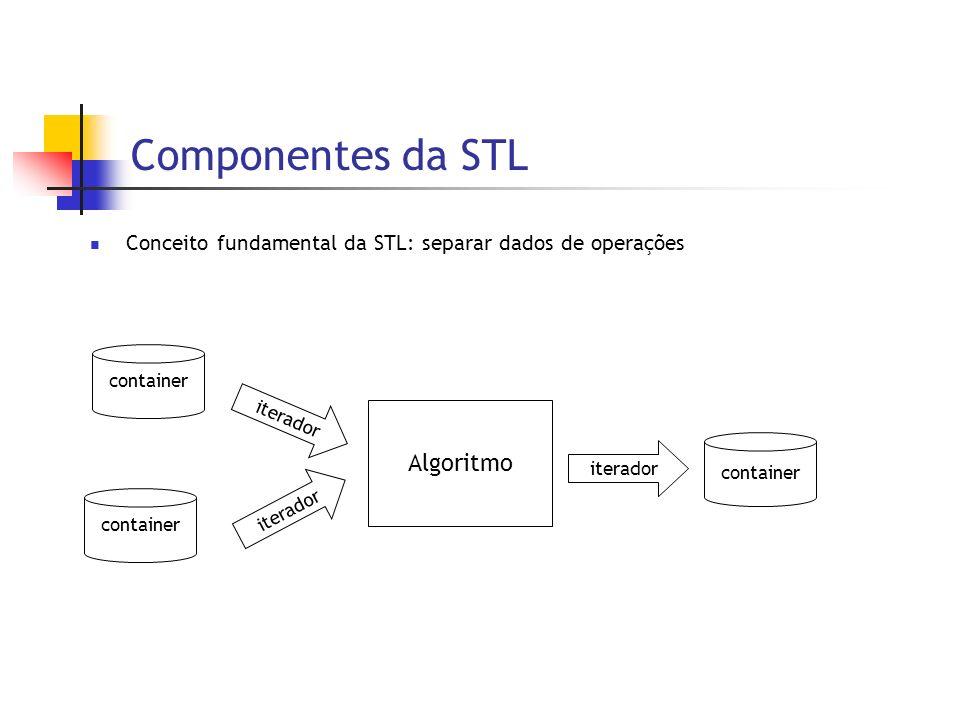 Componentes da STL Conceito fundamental da STL: separar dados de operações Algoritmo iterador container iterador