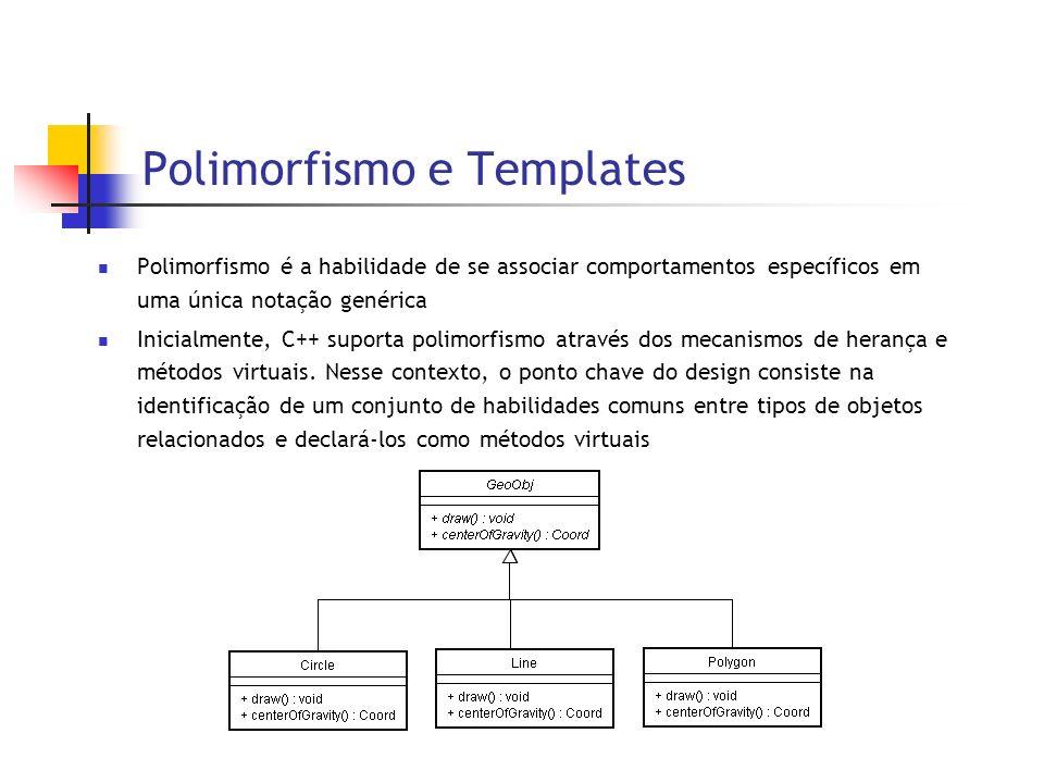 Polimorfismo e Templates Polimorfismo é a habilidade de se associar comportamentos específicos em uma única notação genérica Inicialmente, C++ suporta polimorfismo através dos mecanismos de herança e métodos virtuais.