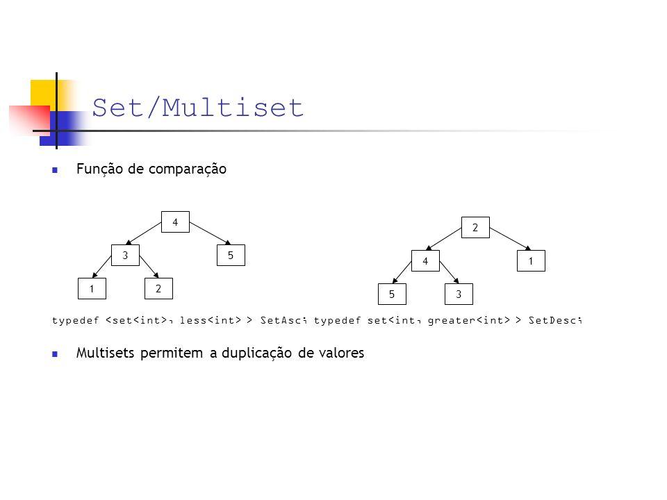 Set/Multiset Função de comparação typedef, less > SetAsc; typedef set > SetDesc; Multisets permitem a duplicação de valores 4 3 2 5 1 2 4 3 1 5