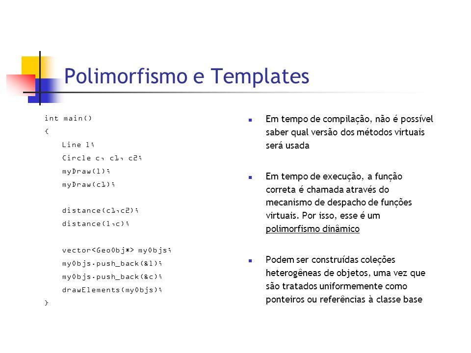 Polimorfismo e Templates int main() { Line l; Circle c, c1, c2; myDraw(l); myDraw(c1); distance(c1,c2); distance(l,c); vector myObjs; myObjs.push_back(&l); myObjs.push_back(&c); drawElements(myObjs); } Em tempo de compilação, não é possível saber qual versão dos métodos virtuais será usada Em tempo de execução, a função correta é chamada através do mecanismo de despacho de funções virtuais.