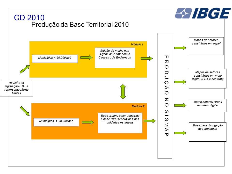 Produção da Base Territorial 2010 Municípios > 20.000 hab Municípios < 20.000 hab Edição da malha nas Agencias e link com o Cadastro de Endereços Base