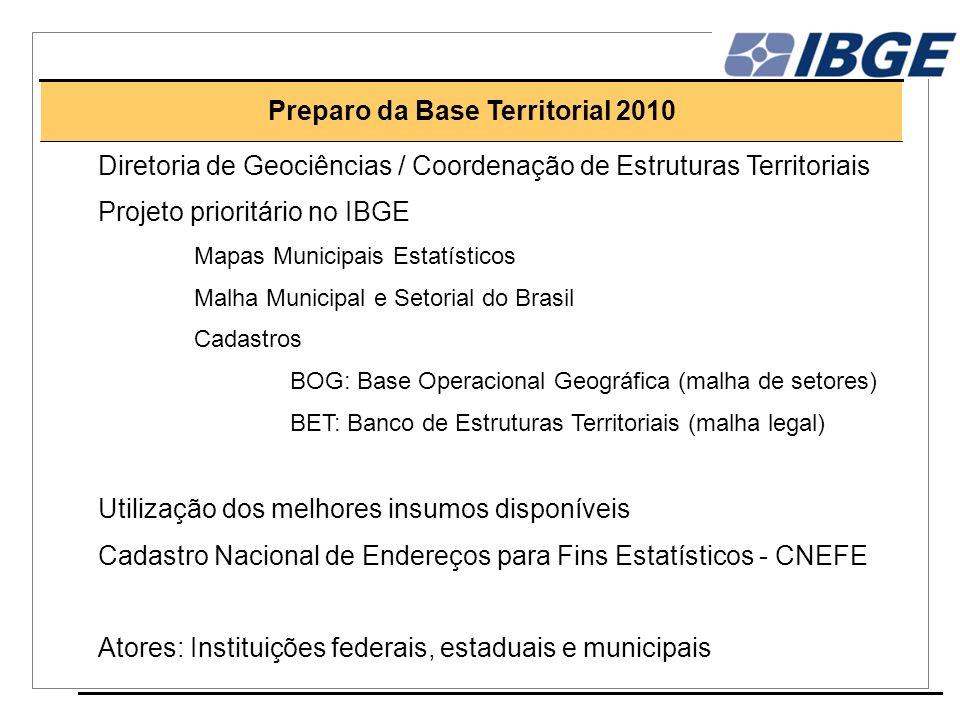 Diretoria de Geociências / Coordenação de Estruturas Territoriais Projeto prioritário no IBGE Mapas Municipais Estatísticos Malha Municipal e Setorial